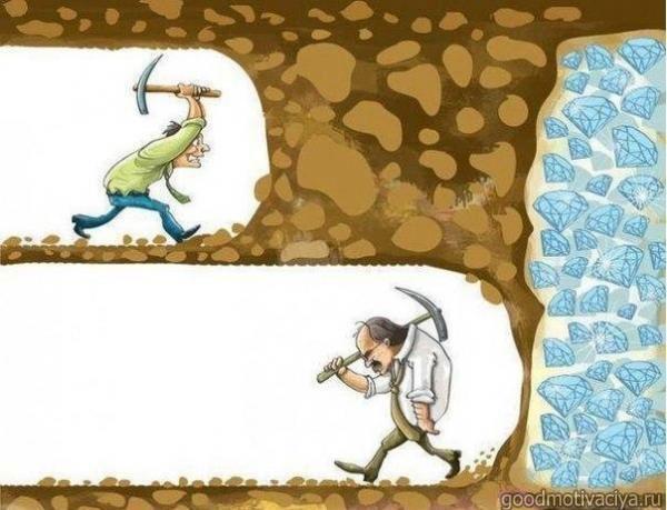 Мотивация в действии
