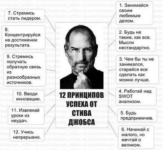 Принципы успеха Стива Джобса